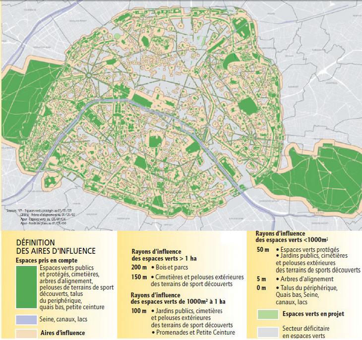Dossiers de biodiversit biodiversit paris parcs et for Importance des espaces verts